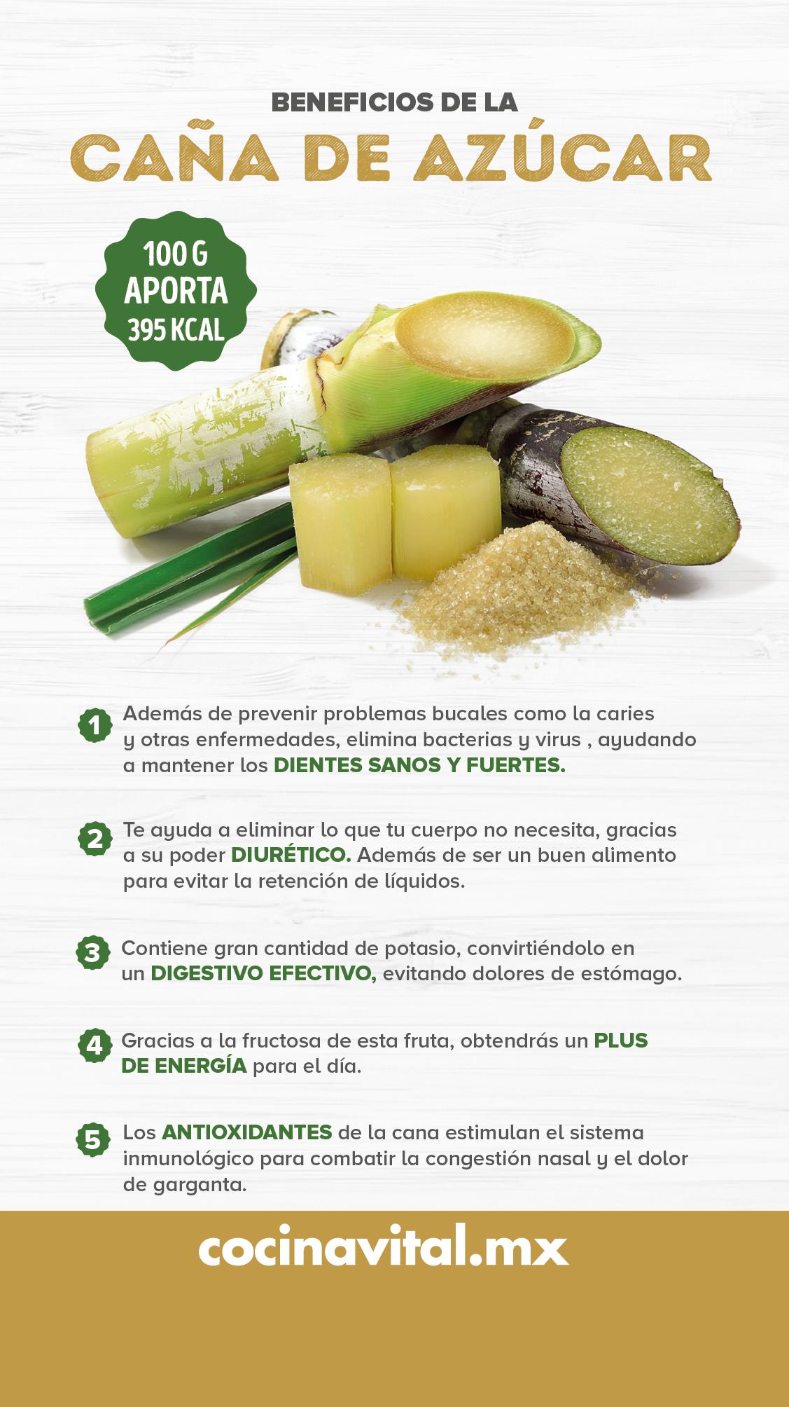 7 Beneficios De La Caña De Azúcar Que Te Fascinarán Cocina Vital Qué Cocinar Hoy Frutas Y Verduras Beneficios Frutas Y Verduras Jugos Saludables