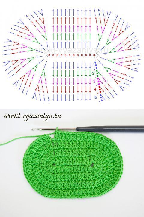 мотивы крючком круг Häkeln Croché Ganchillo Und Ganchillo Crochet