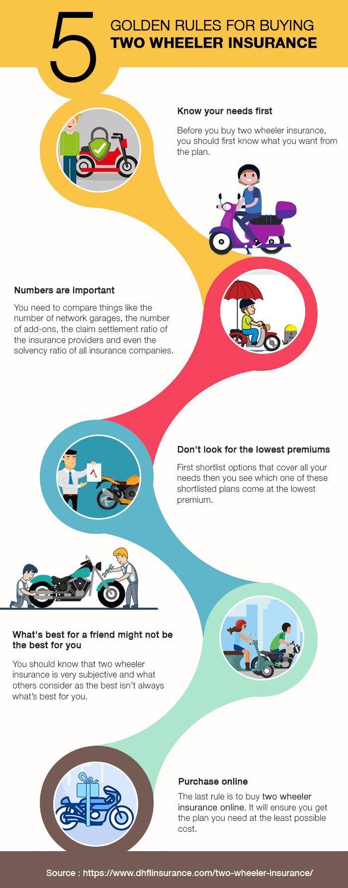 5 Golden Rules For Buying Two Wheeler Insurance Buying Golden Insurance Rules Wheeler Buy Or Renew Two Wheeler Insurance Online From Dhfl General Insuranc 2020