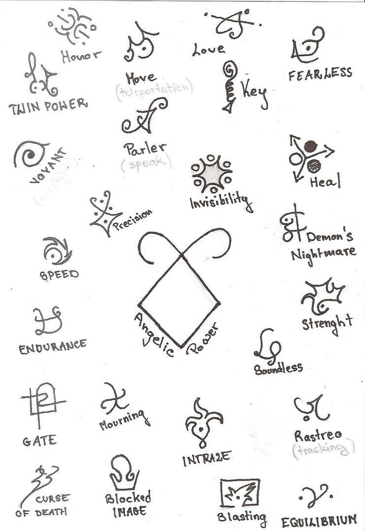 These Runes aren't form all parts of Mortal Instruments