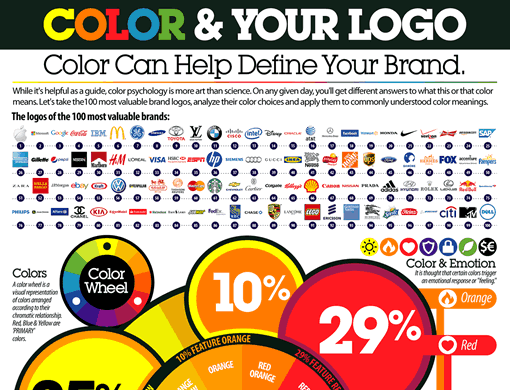 Color Soaked Infographic That Takes A Look At The Colors Of Worlds Top 100
