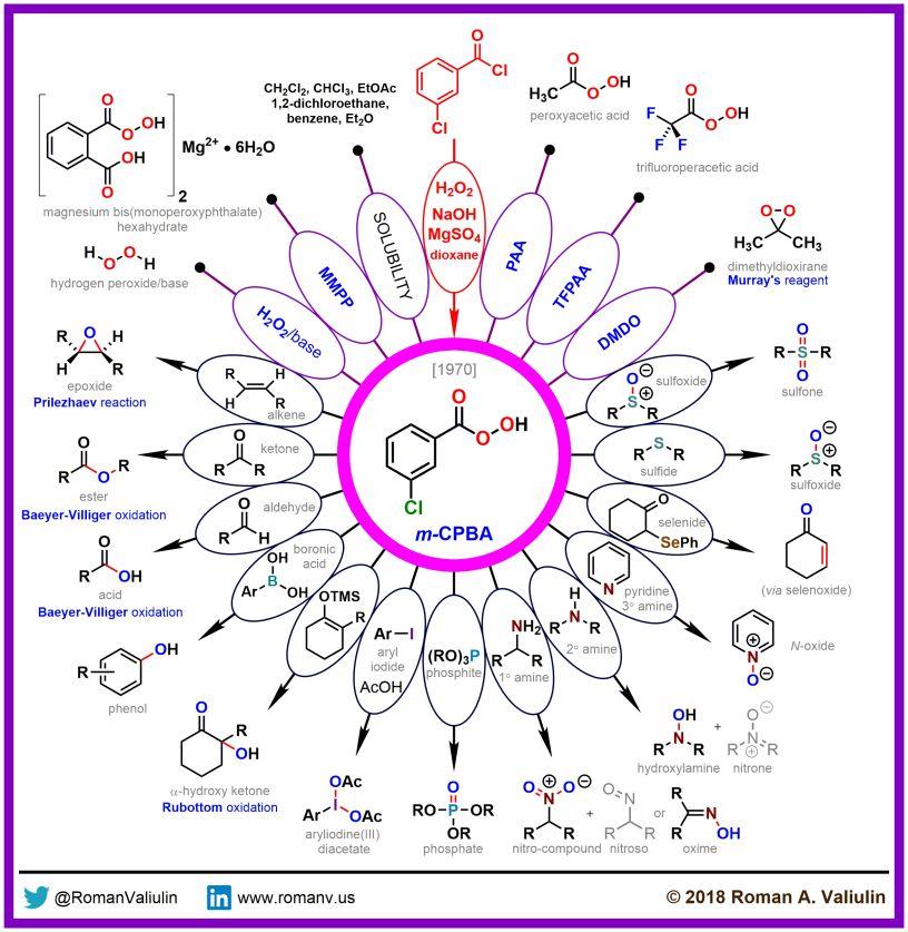 Photo of (5) 3-Chloroperoxybenzoic Acid – mCPBA 1970
