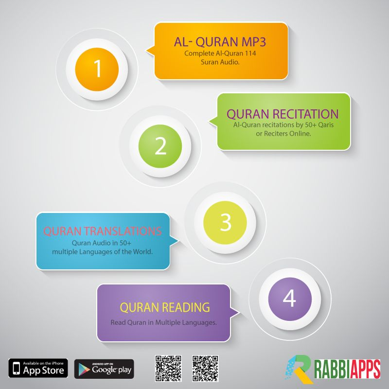 Al quran online android app