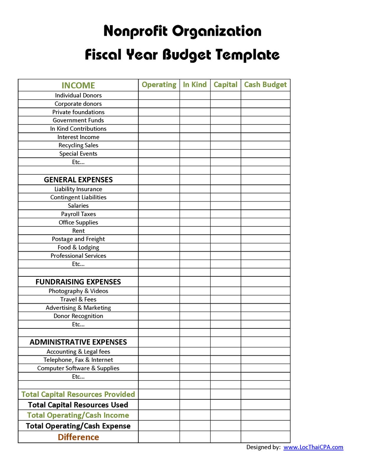 Organization Budget Template