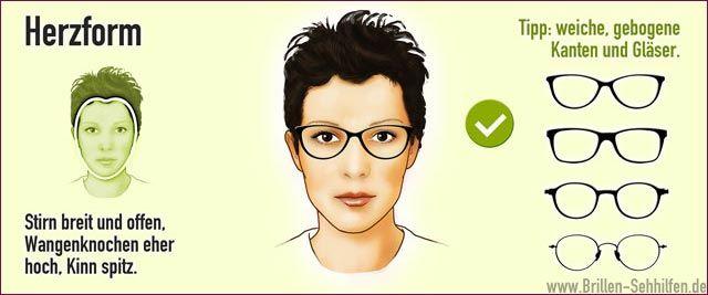 Welche Brille Fur Welches Gesicht Gesichtsform Gesicht Brillen Rundes Gesicht
