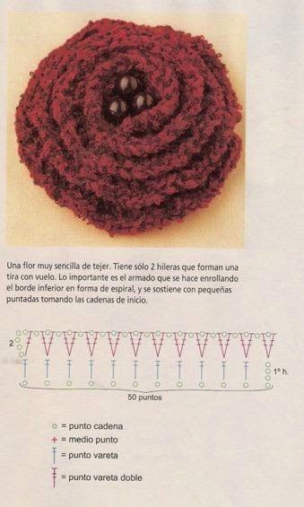 3 esquemas y patrones de flores tejidas al crochet con explicación ...