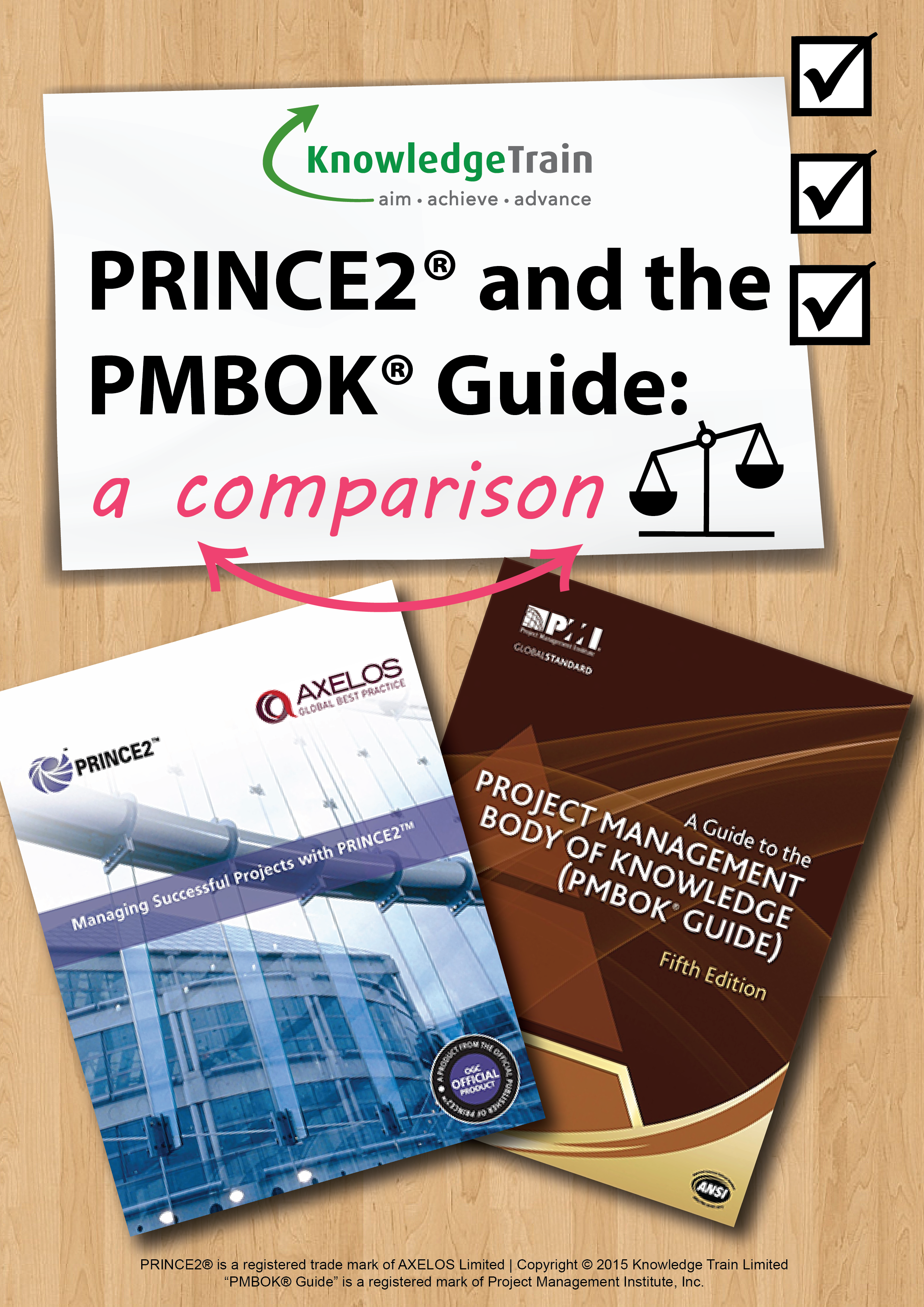 Managing Successful Projects With Prince2 2009 Edition Pdf