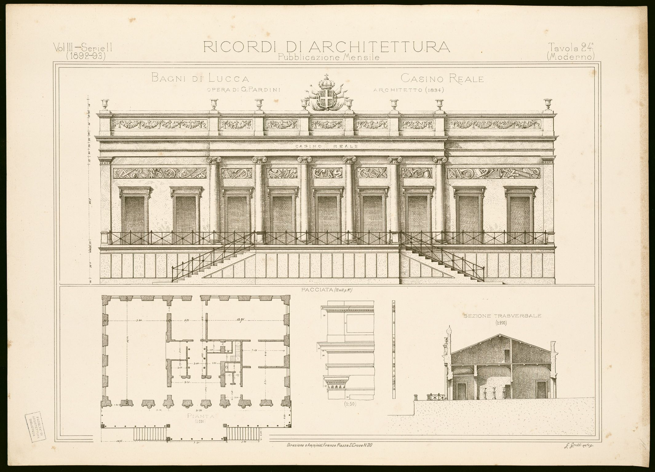 Impronte digitali scheda dettagliata my love for Case neoclassiche