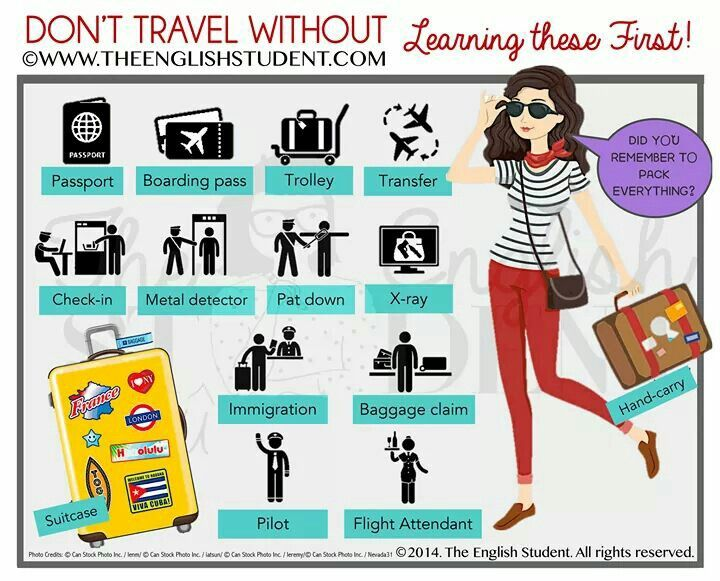 Travel without