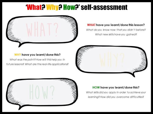 Wwh SelfAssessment  Starters  Plenaries    Teaching