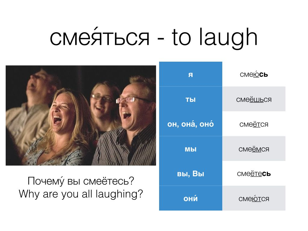 Conjugation Of The Russian Verb To Laugh