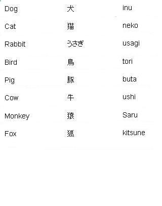 Japanese Words For Animals Learn Japanese Palabras Japonesas