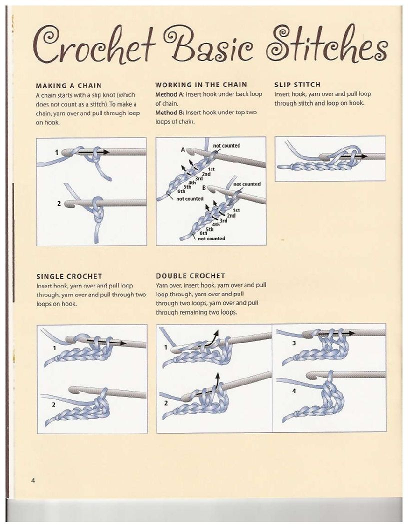 Crochet Stitches In Pdf : Basic Crochet Stitches Crochet Basic Stitches