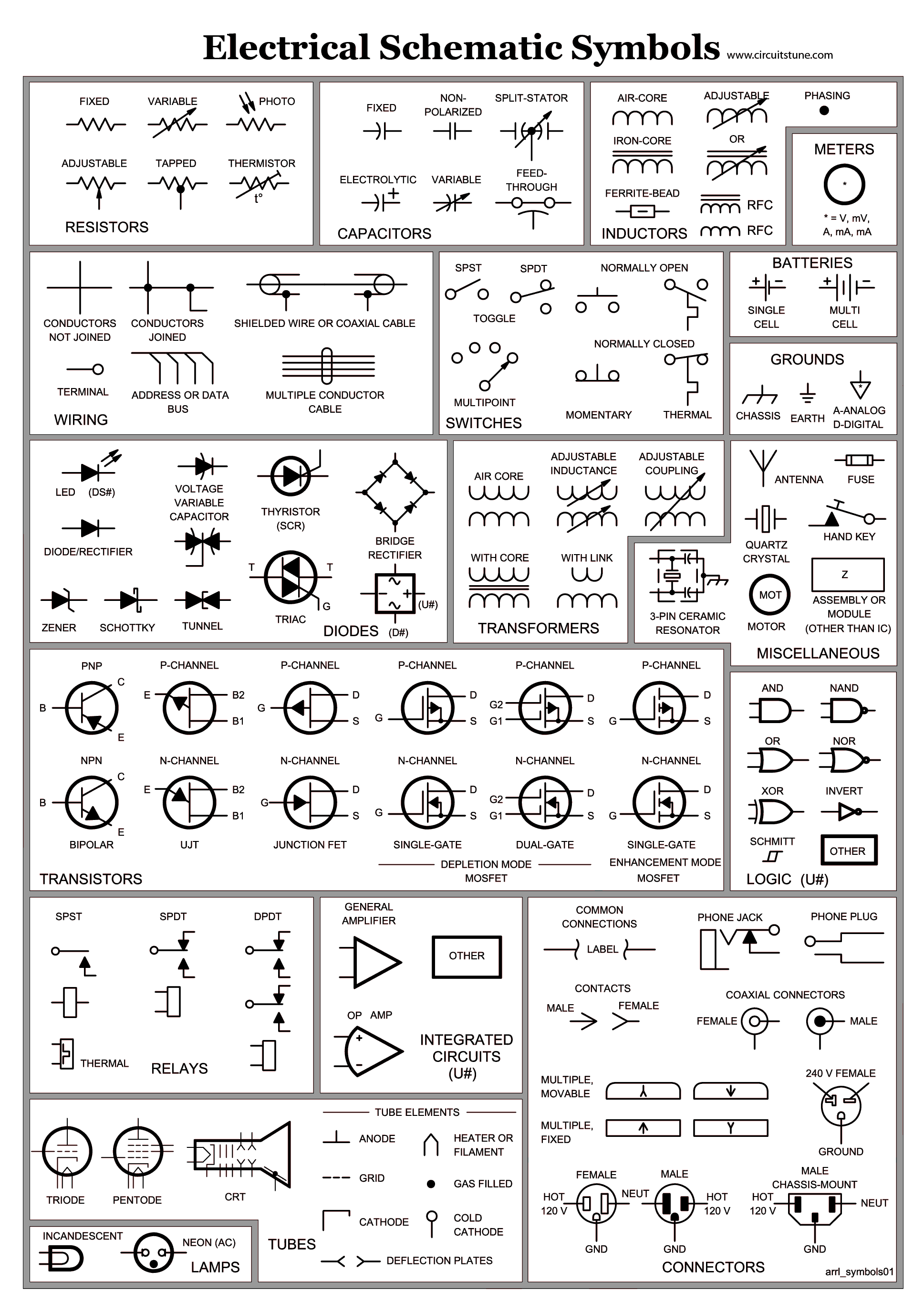 electrical wiring diagram symbols list