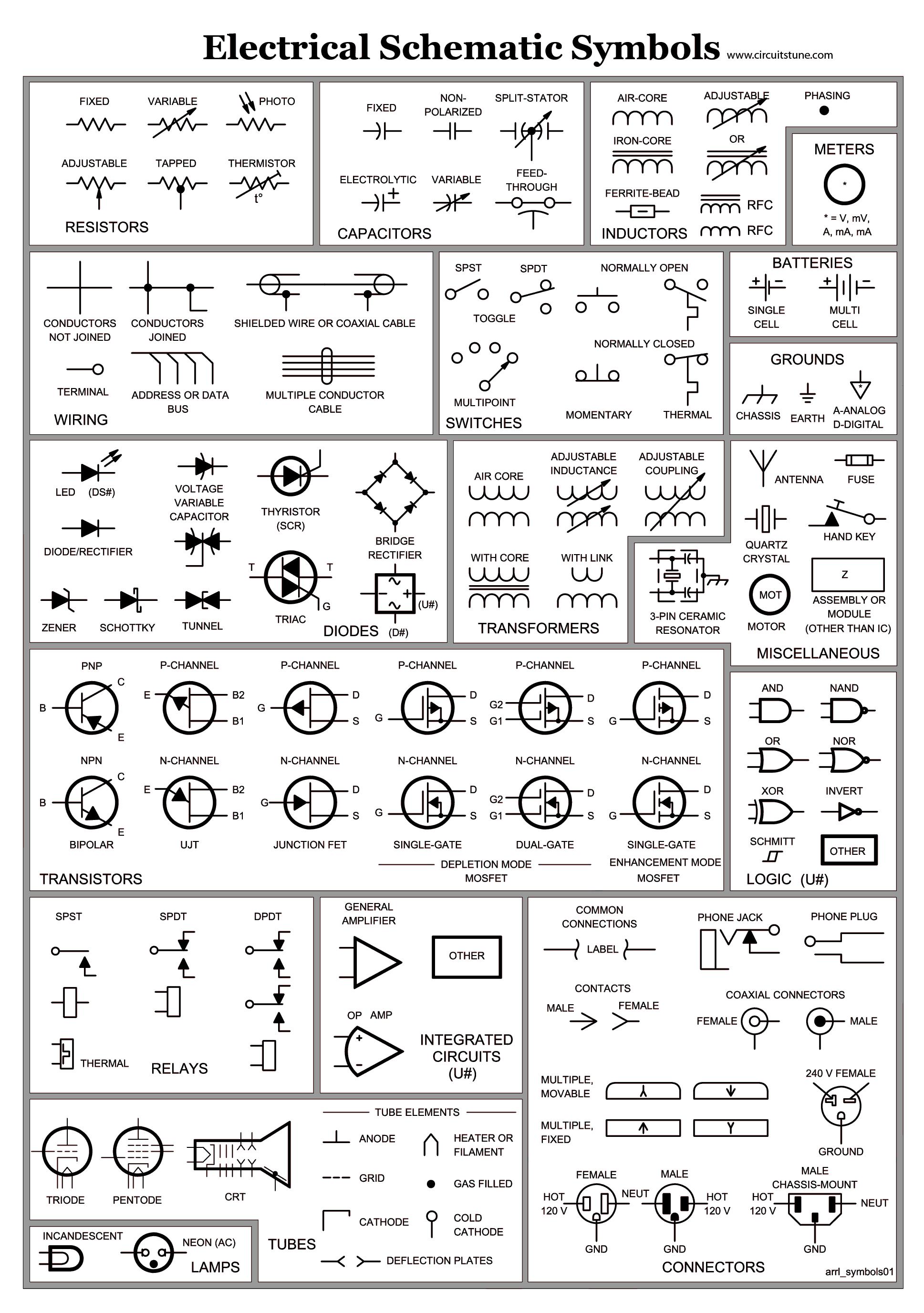electrical schematic symbols skinsquiggles electrical symbols electrical schematic symbols