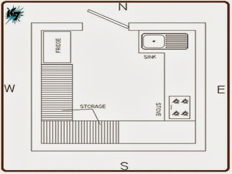 Vastu Shastra Expert S Advice For Designing Your Ultimate Dream Kitchen Kitchen Plans Kitchen Vastu Home Decor Kitchen