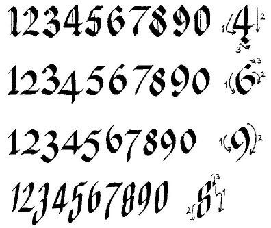 Writing Numbers In Calligraphy Can Be Quite Tricky As Are Plain It