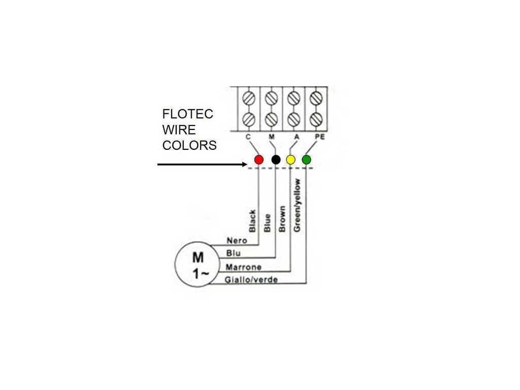 medium resolution of wiring of flotec well pump diagram wiring diagram mega wiring diagram for flotec water pump wiring