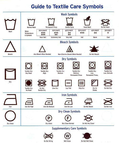 Textile Symbols Of Washing Laundry Symbols Laundry Care Symbols