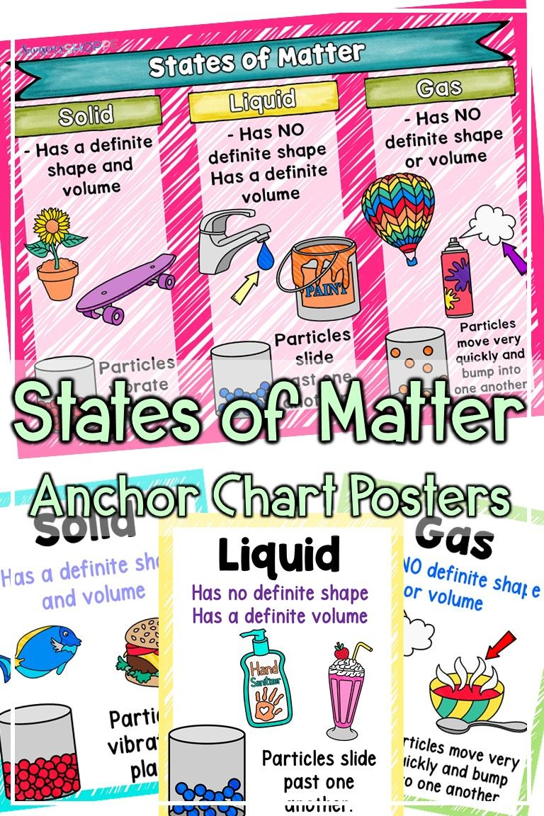 States Of Matter Posters Enhance Your Classroom With These Engaging Science Anchor Charts That A Matter Anchor Chart States Of Matter Science Anchor Charts