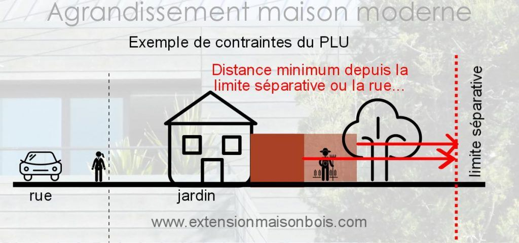 maison-bioclimatique-plan (3) Travaux, extension, aménagement et - plan agrandissement maison gratuit