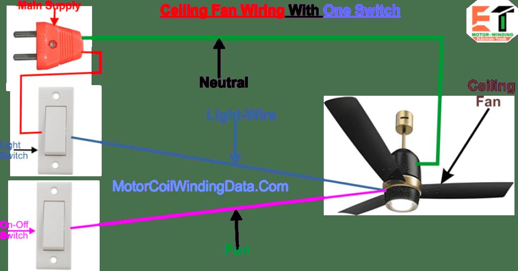 All Fan Winding Data Ceiling Fan Winding Data Sheet Motor Winding Data In 2020 Ceiling Fan Ceiling Fan Wiring Wind Data