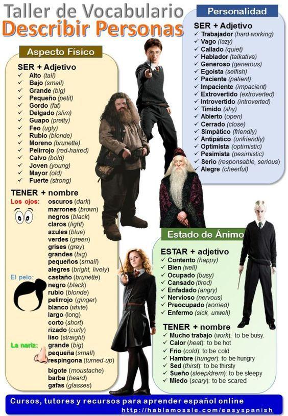 Describe people in Spanish -DESCRIBIR PERSONAS- vocabulary