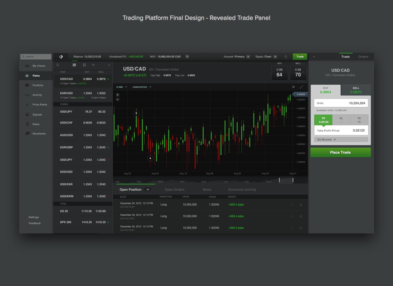 Trading Platform Final Design