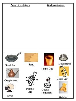 Worksheet Sources Of Heat Worksheet For Children e is for explore heat insulators conductors science this a cut and sort activity that i created in order to have my students
