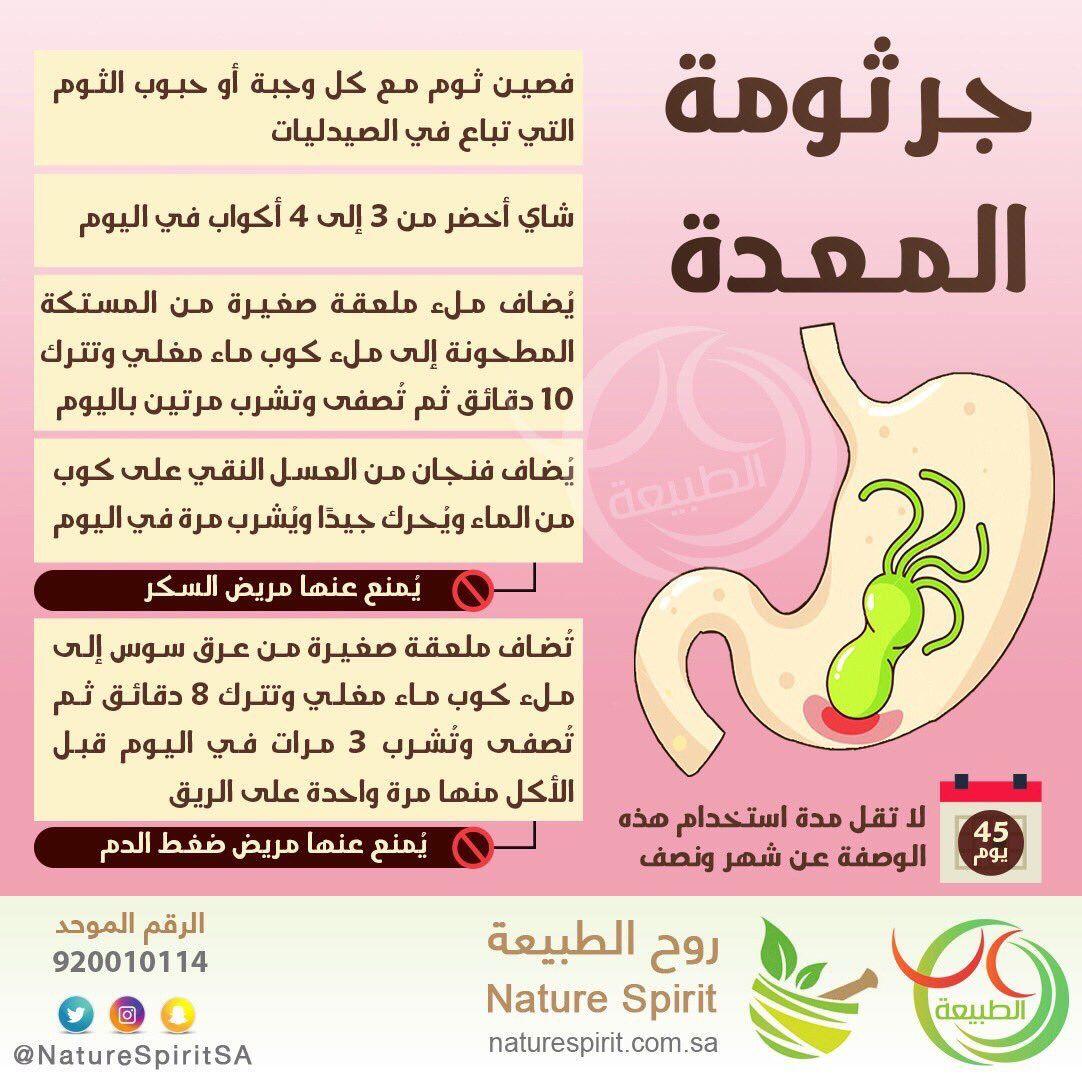 جرثومة المعده Health And Nutrition Health Fitness Nutrition Health Healthy