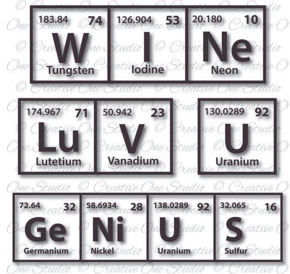 Collection Genius, LuV U \ Wine Periodic table elements SVG DXF eps - new periodic table elements pdf