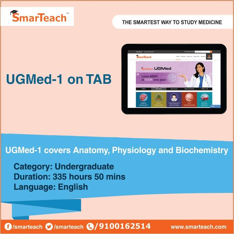 Smarteach Provides A Comprehensive Well Presented Course On Human