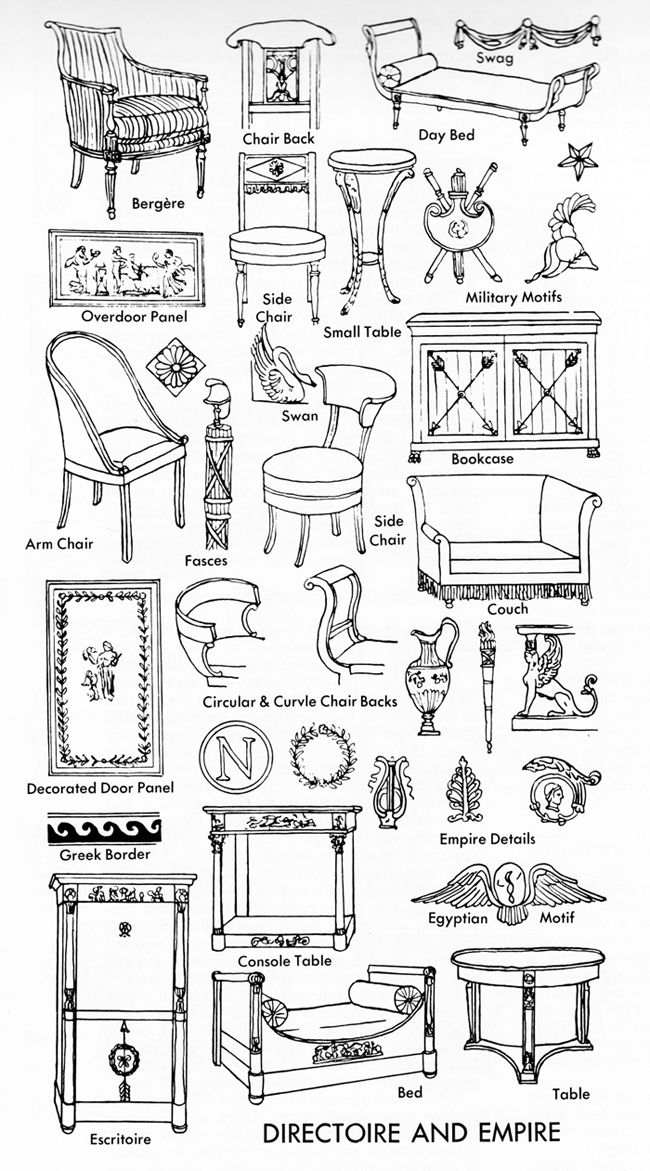guide des fournitures du directoire et du style empire en anglais id es pour les meubles. Black Bedroom Furniture Sets. Home Design Ideas