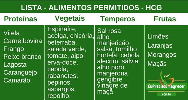 alimentos permitidos dieta hcg fase 1