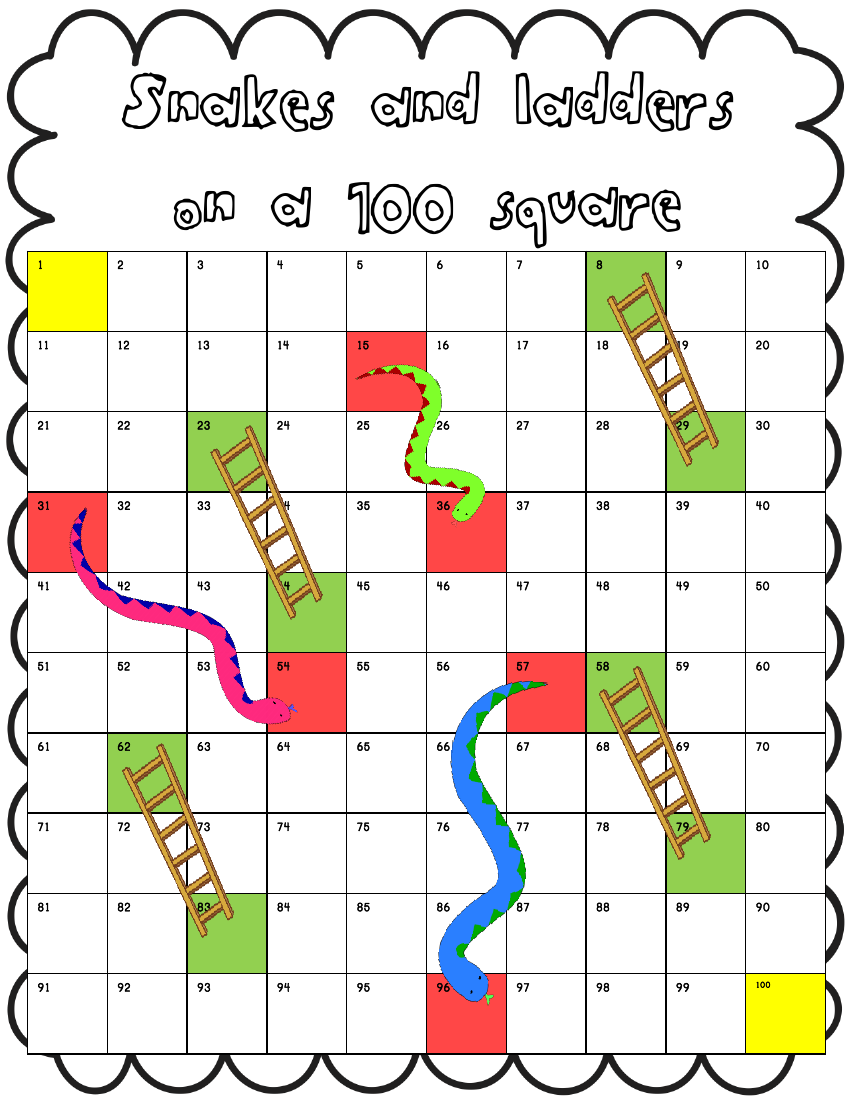 Snakes And Ladders Tricky Words Or Normal Teaching Resources Tricky Words Snakes And Ladders Learning English For Kids [ 1100 x 850 Pixel ]