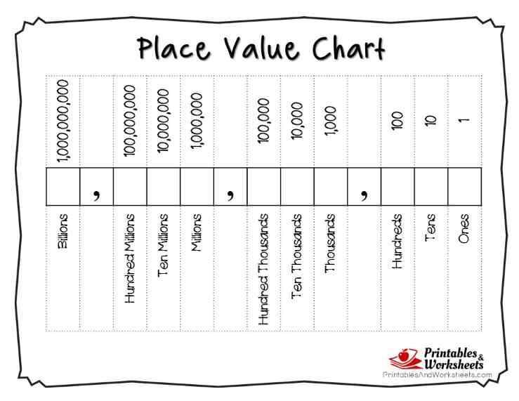 Place value charts printable black and white also whole numbers decimals in rh pinterest