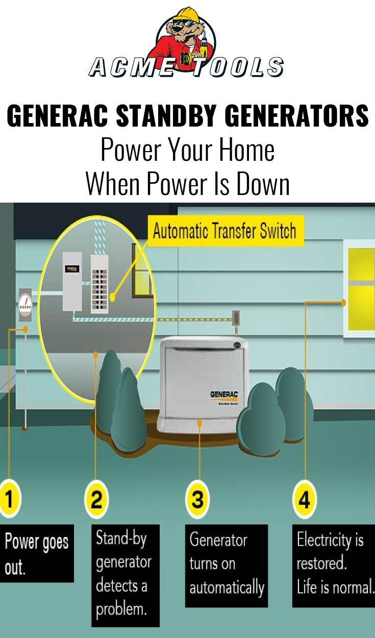 Generac Standby Generators: A Backup Power Source | Generators, Ace ...