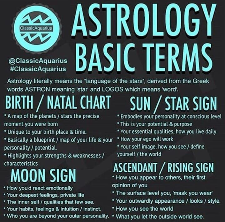 Your Natal Chart Is Almost Like The Fingerprint You Make In The