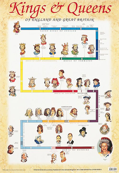 Queen Elizabeth 1 Of England Timeline Pin by Susi Mil...