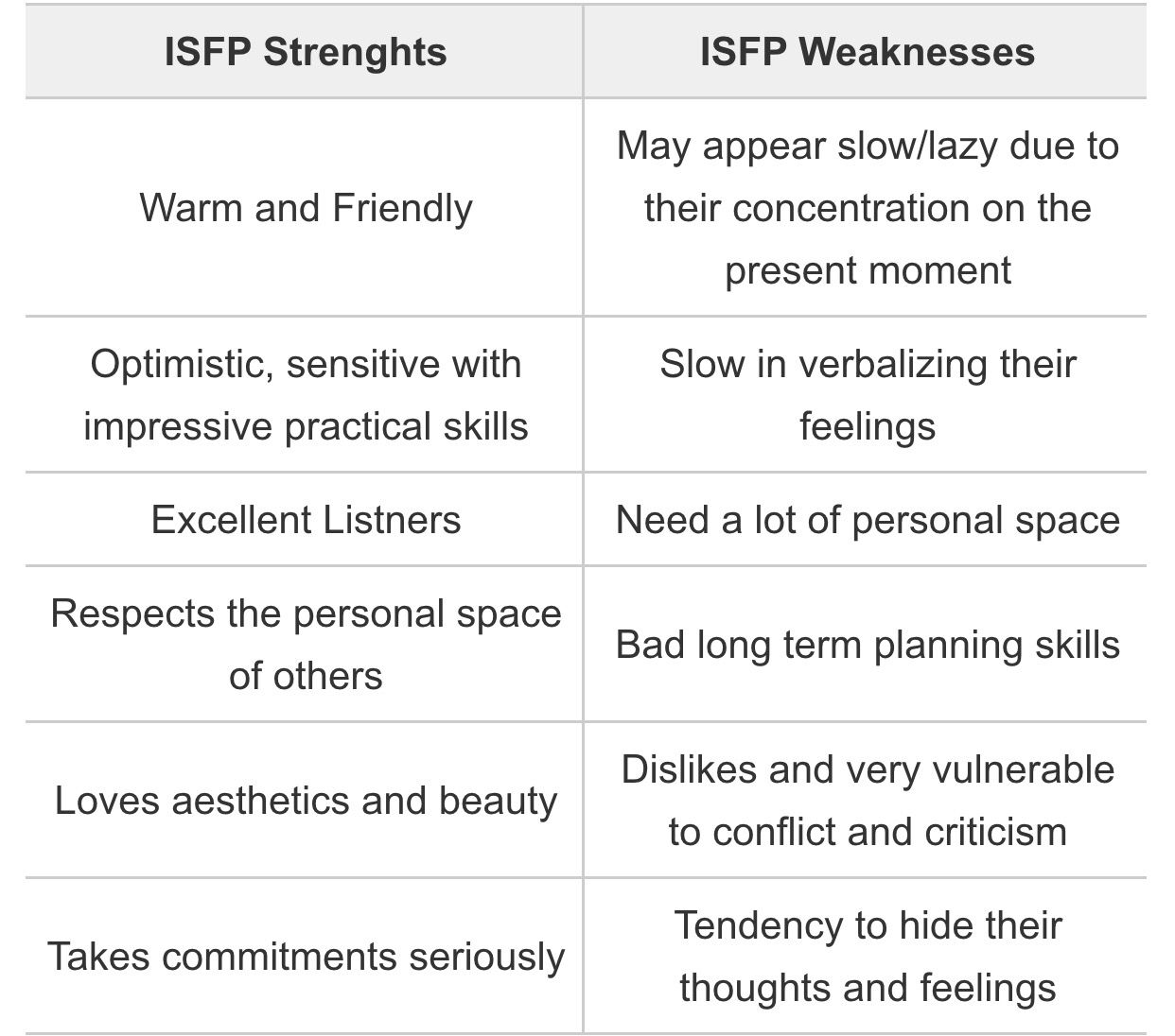 isfp does the word listner mean listener or that we are good at isfp does the word listner mean listener or that we are good at making lists <<<<listener like good at listening