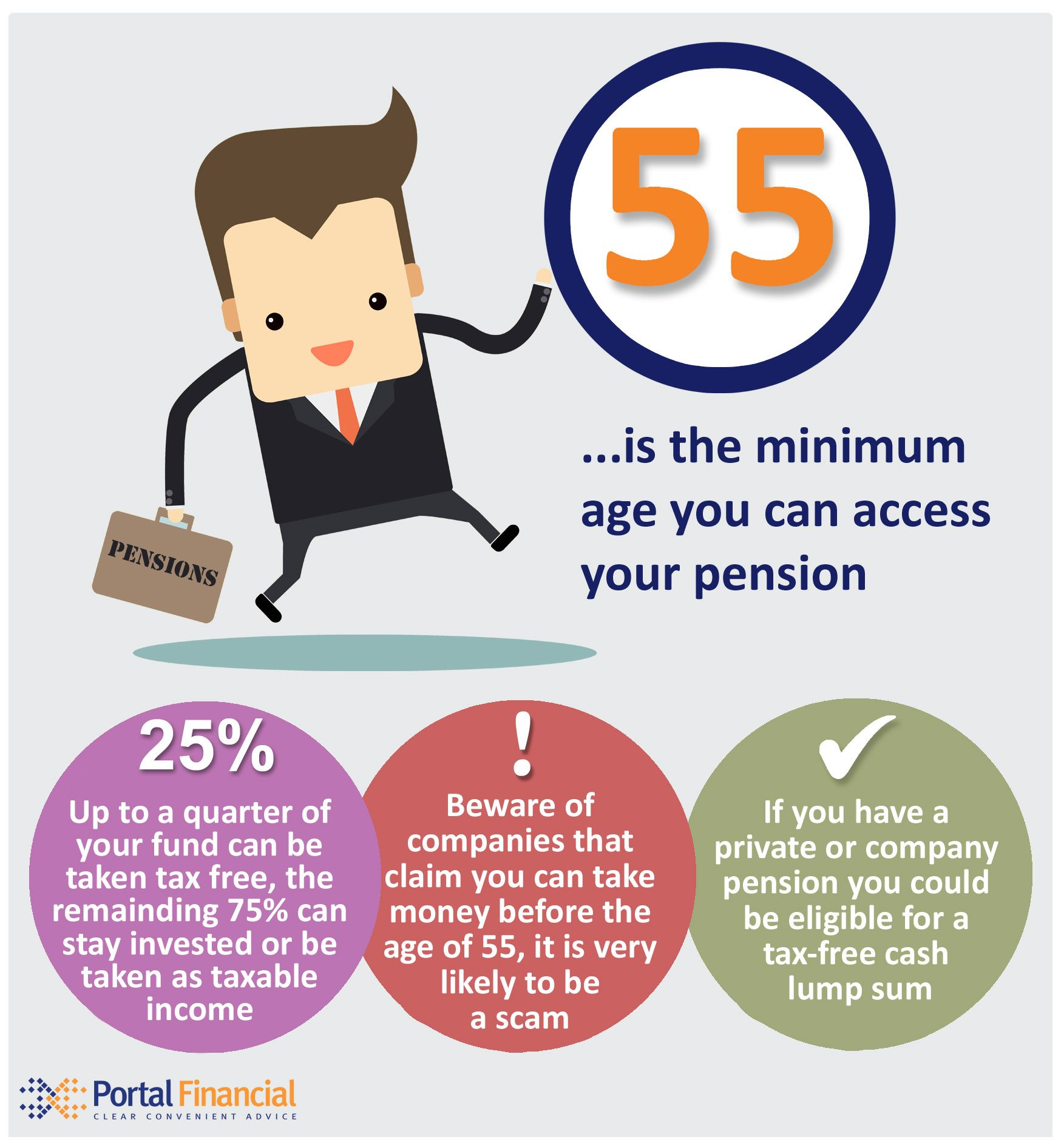 Things You Need To Know About Pension Release Https Www