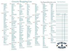 Free Printable Grocery List Template Love The Paper One But Also