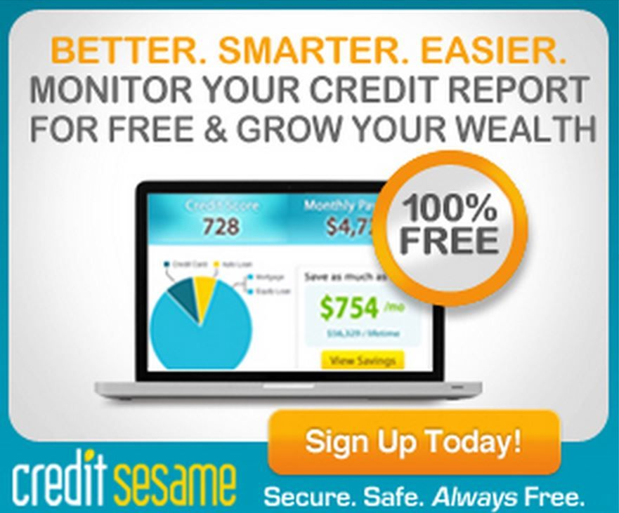 Free Credit Score Monitoring Watch Your Credit Report For Errors