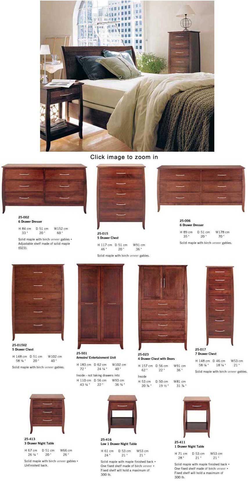 Walnut Canadian Baronet bedroom set we purchased about 13 years ago