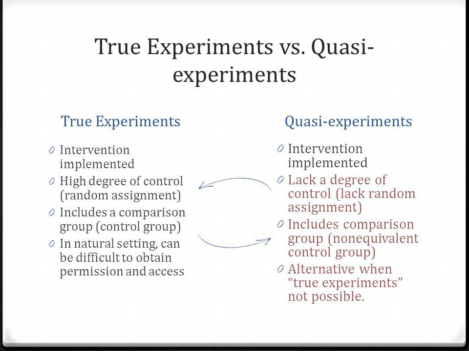 Image Result For Experimental Vs Quasi Experimental Research
