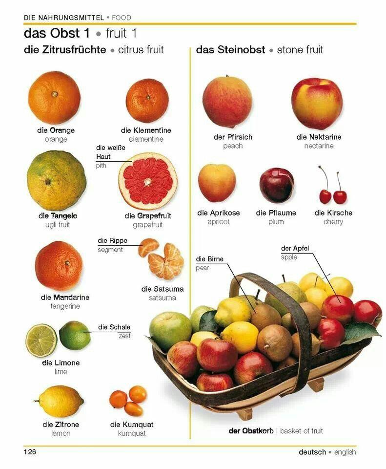 das obst 1a deutsch french alphabet french language