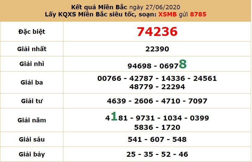 dự đoán xsmb 28/6 - Dự đoán kết quả xsmb ngày 28/6/2020 3