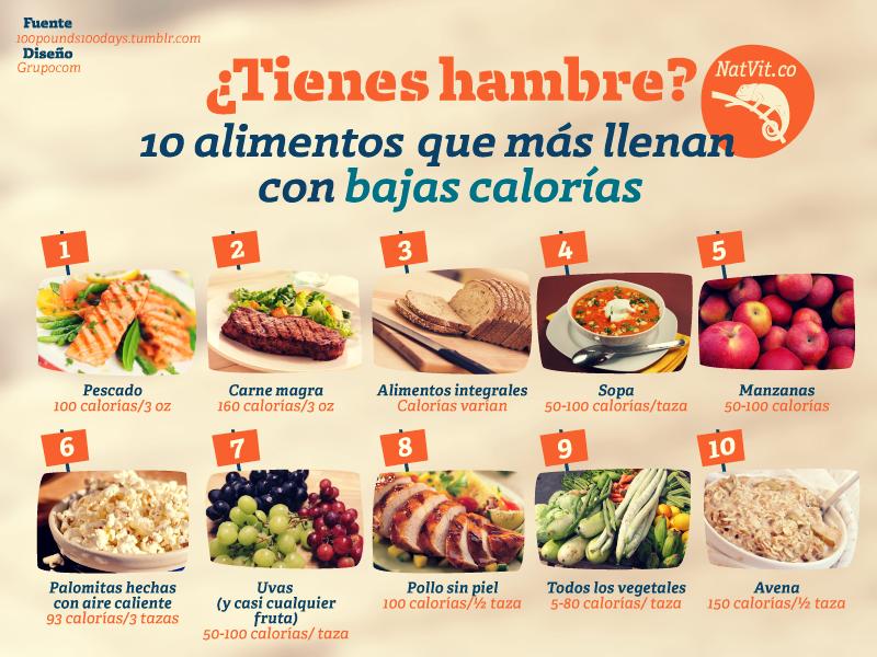 Los 10 alimentos que m s llenan con pocas calor as ser - Ensaladas con pocas calorias ...