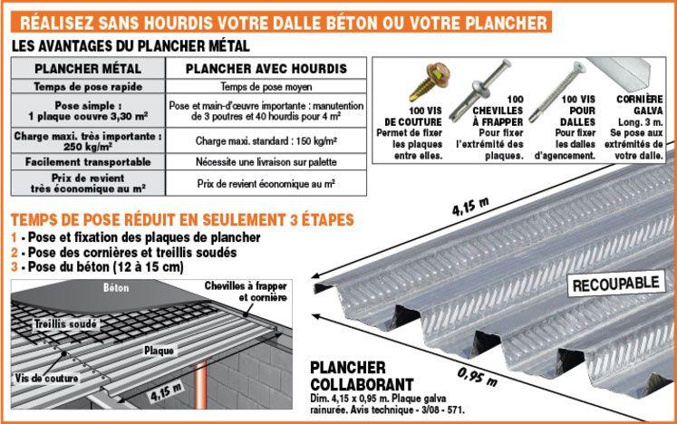 plancher collaborant int rieur pinterest toit plat mezzanine et calcul. Black Bedroom Furniture Sets. Home Design Ideas