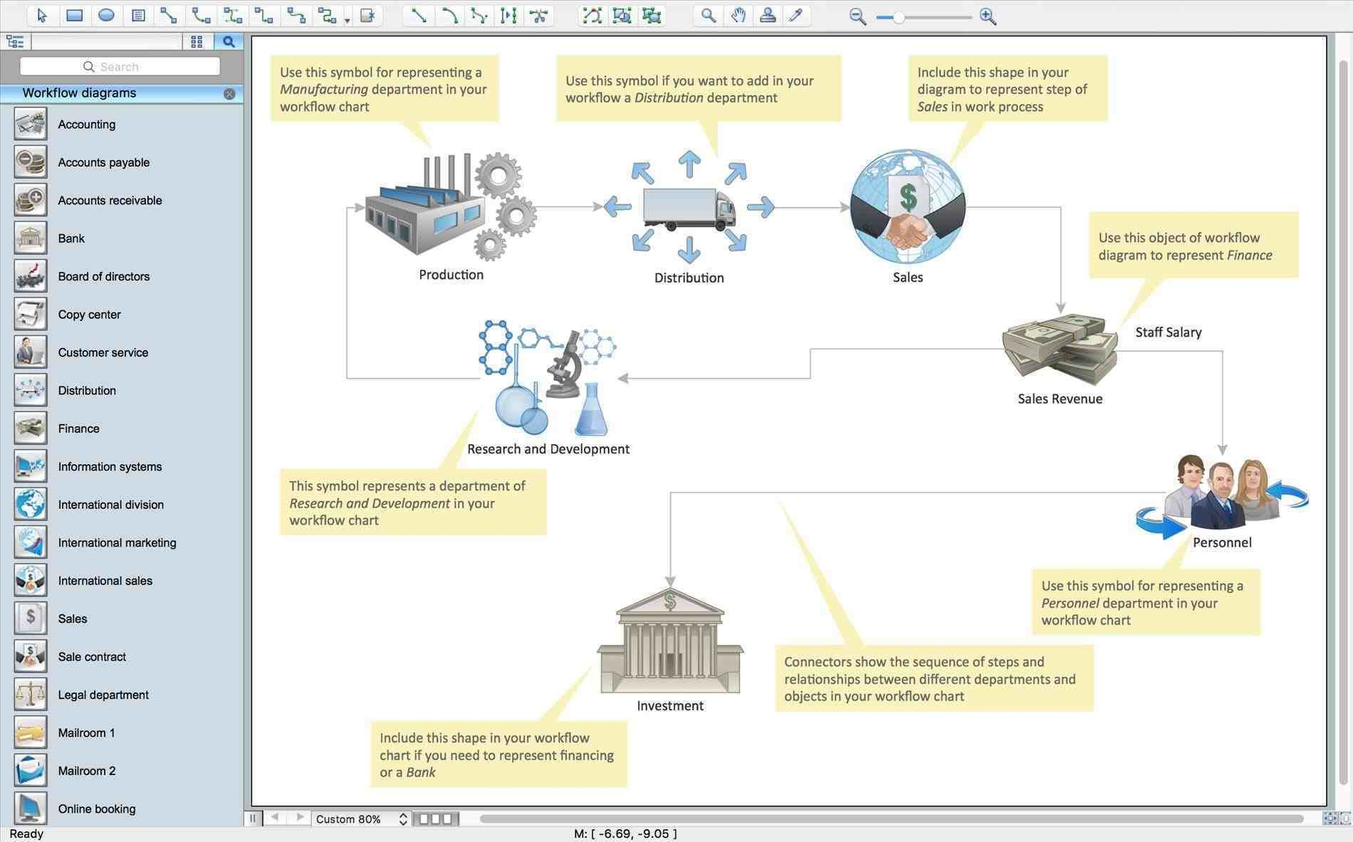 example chart software to flowchart free examples and templates